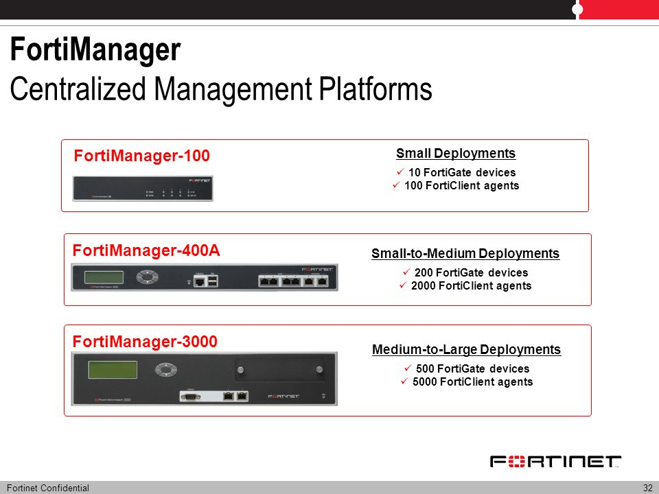 FortiManager Centralized Management Platforms