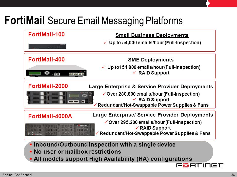 FortiMail Secure Email Messaging Platforms