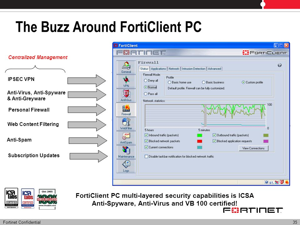 The Buzz Around FortiClient PC