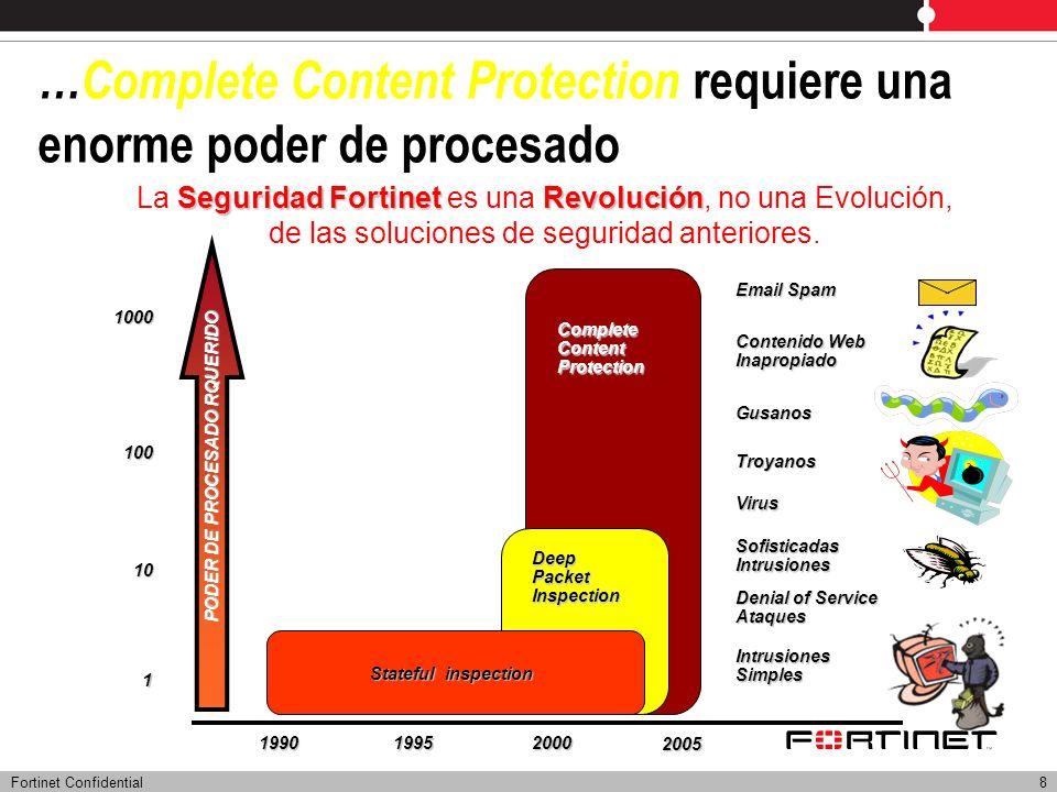 …Complete Content Protection requiere una enorme poder de procesado