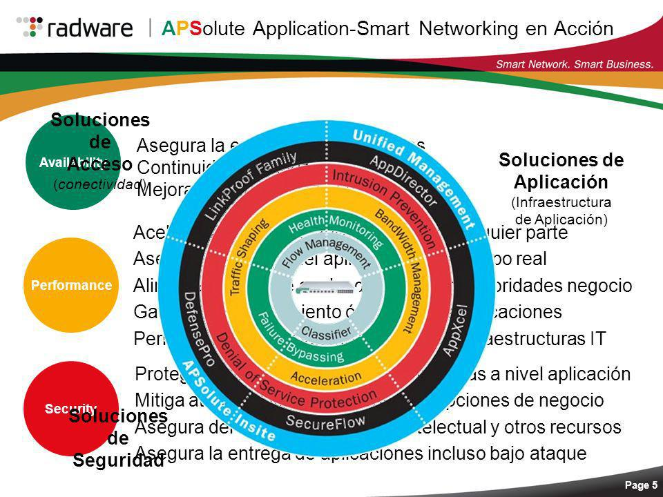 APSolute Application-Smart Networking en Acción