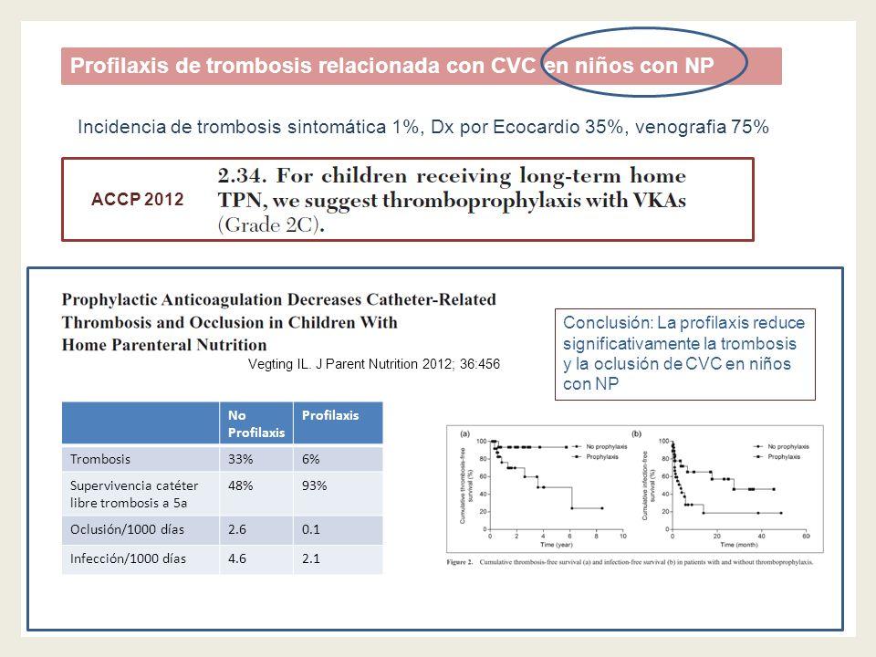 Profilaxis de trombosis relacionada con CVC en niños con NP