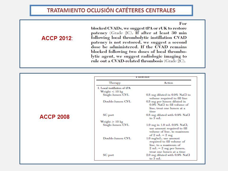 TRATAMIENTO OCLUSIÓN CATÉTERES CENTRALES