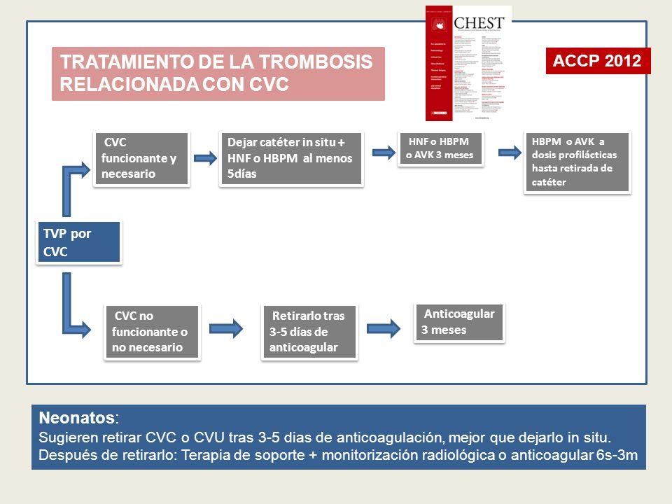 TRATAMIENTO DE LA TROMBOSIS RELACIONADA CON CVC