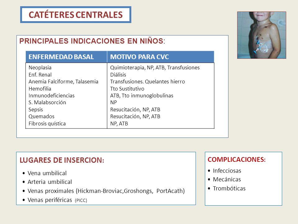 CATÉTERES CENTRALES LUGARES DE INSERCION: