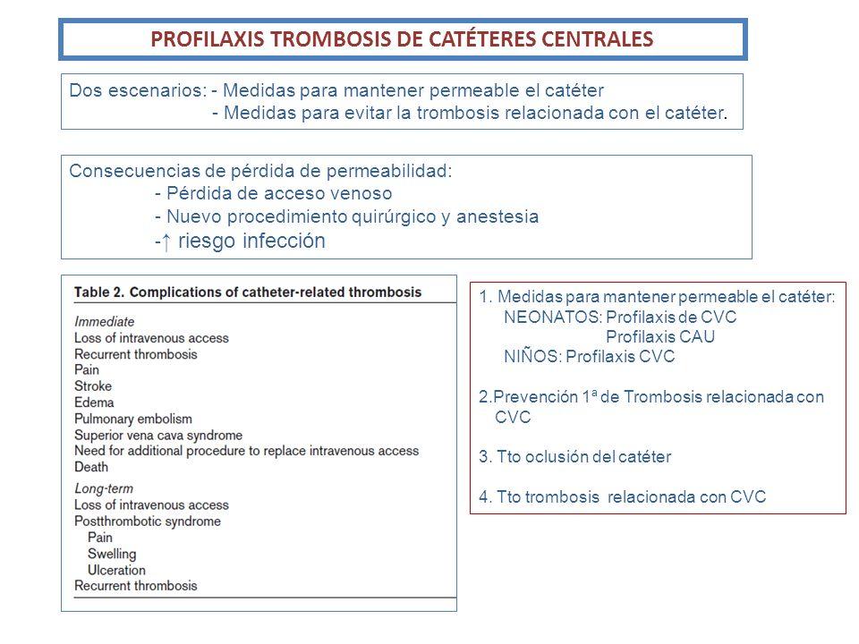 PROFILAXIS TROMBOSIS DE CATÉTERES CENTRALES