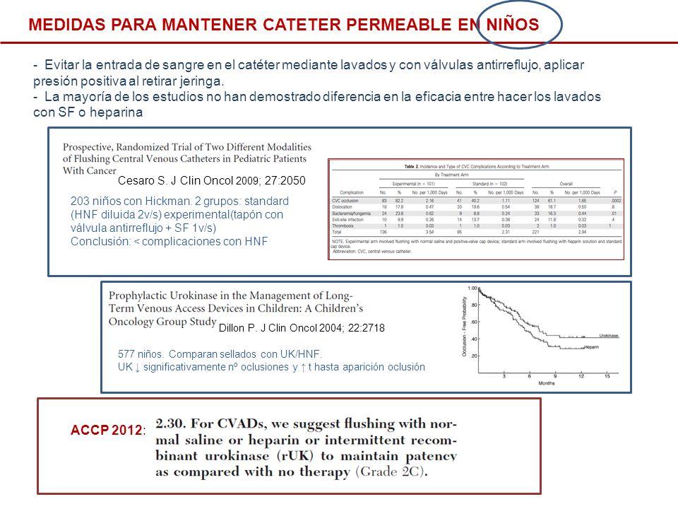 MEDIDAS PARA MANTENER CATETER PERMEABLE EN NIÑOS