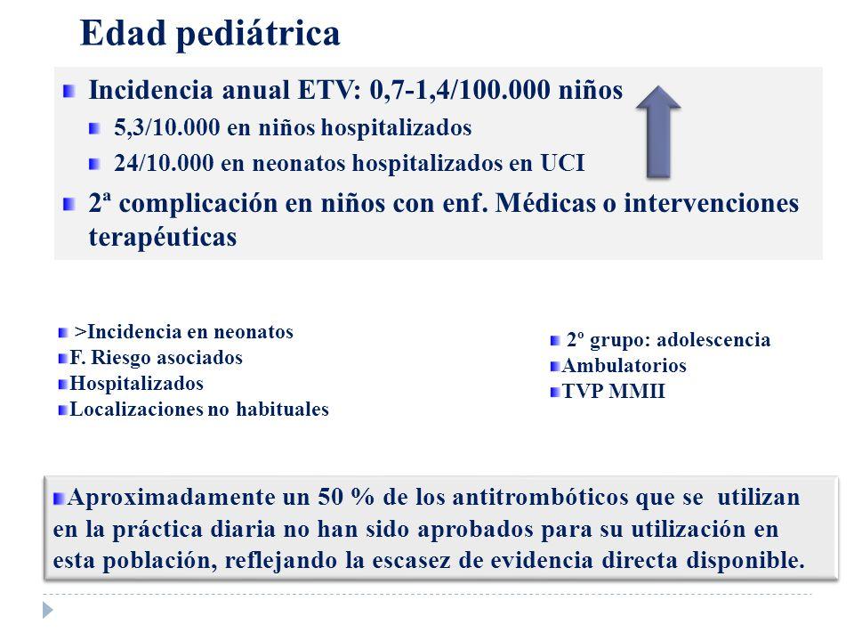 Edad pediátrica Incidencia anual ETV: 0,7-1,4/100.000 niños