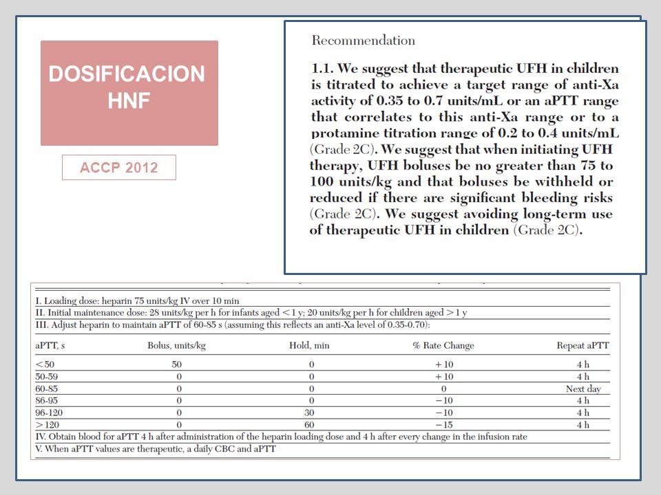 DOSIFICACION HNF ACCP 2012