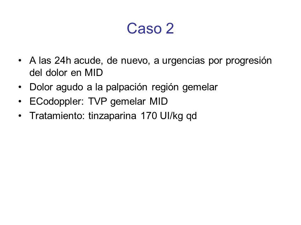Caso 2 A las 24h acude, de nuevo, a urgencias por progresión del dolor en MID. Dolor agudo a la palpación región gemelar.