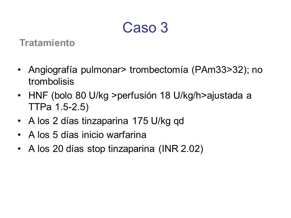 Caso 3 Tratamiento. Angiografía pulmonar> trombectomía (PAm33>32); no trombolisis. HNF (bolo 80 U/kg >perfusión 18 U/kg/h>ajustada a TTPa 1.5-2.5)