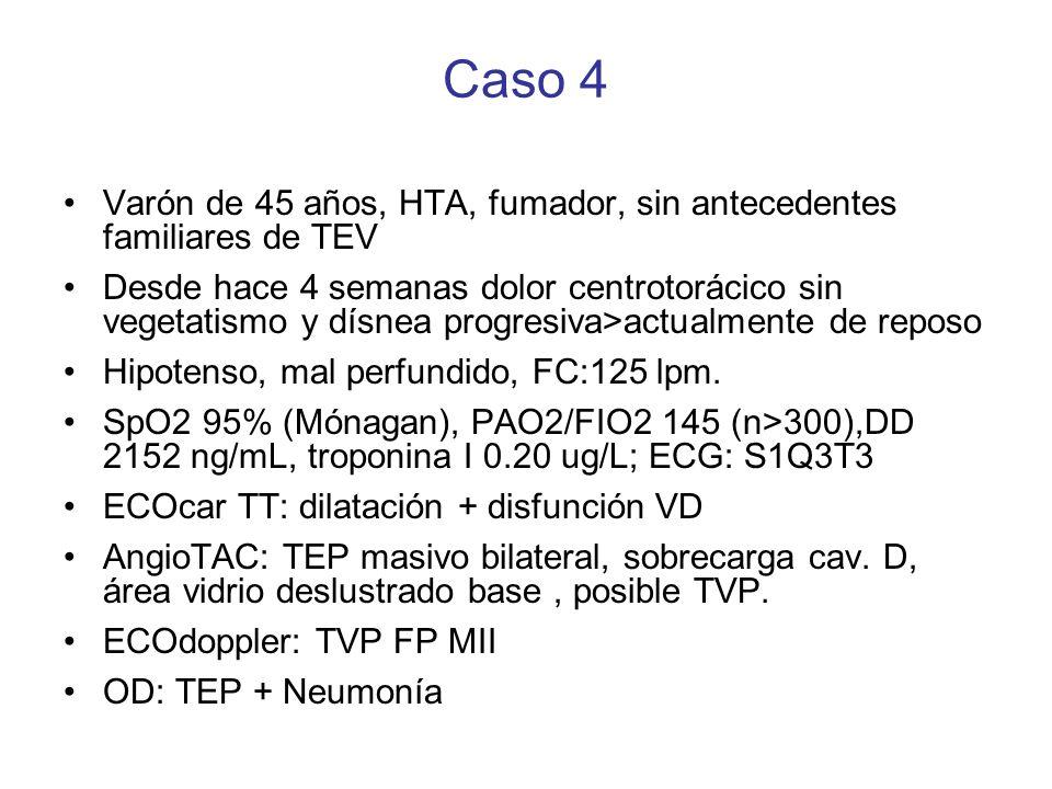 Caso 4Varón de 45 años, HTA, fumador, sin antecedentes familiares de TEV.