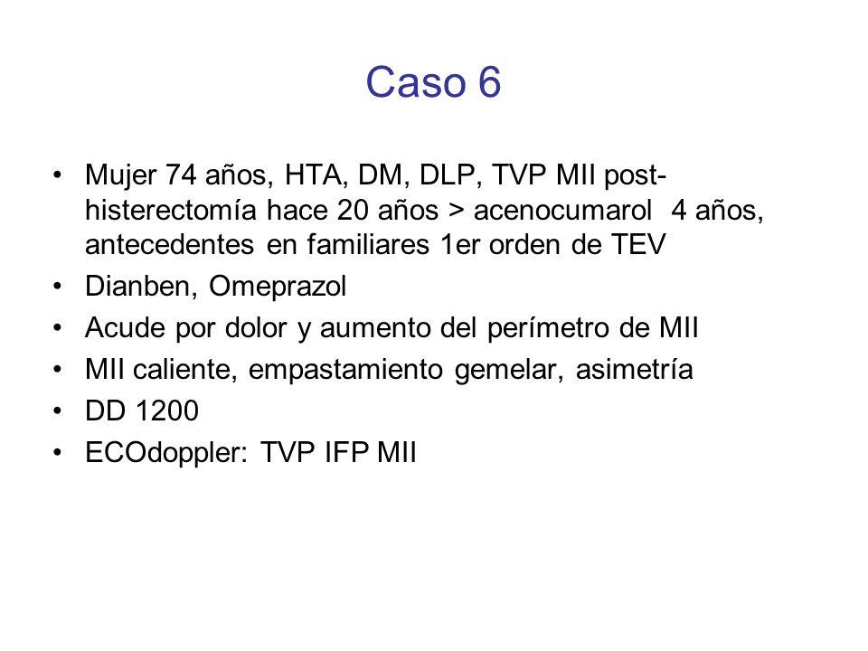 Caso 6 Mujer 74 años, HTA, DM, DLP, TVP MII post-histerectomía hace 20 años > acenocumarol 4 años, antecedentes en familiares 1er orden de TEV.