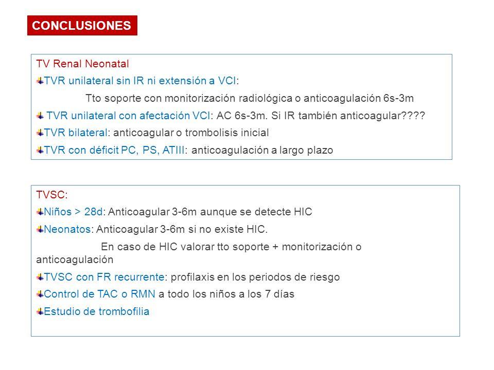 CONCLUSIONES TV Renal Neonatal