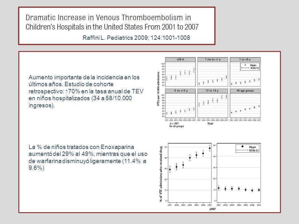 Raffini L. Pediatrics 2009; 124:1001-1008
