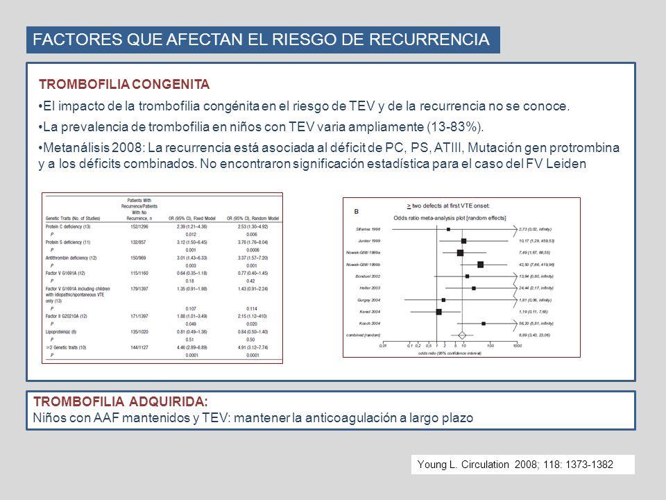 FACTORES QUE AFECTAN EL RIESGO DE RECURRENCIA