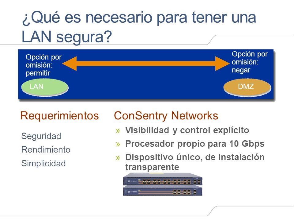 ¿Qué es necesario para tener una LAN segura