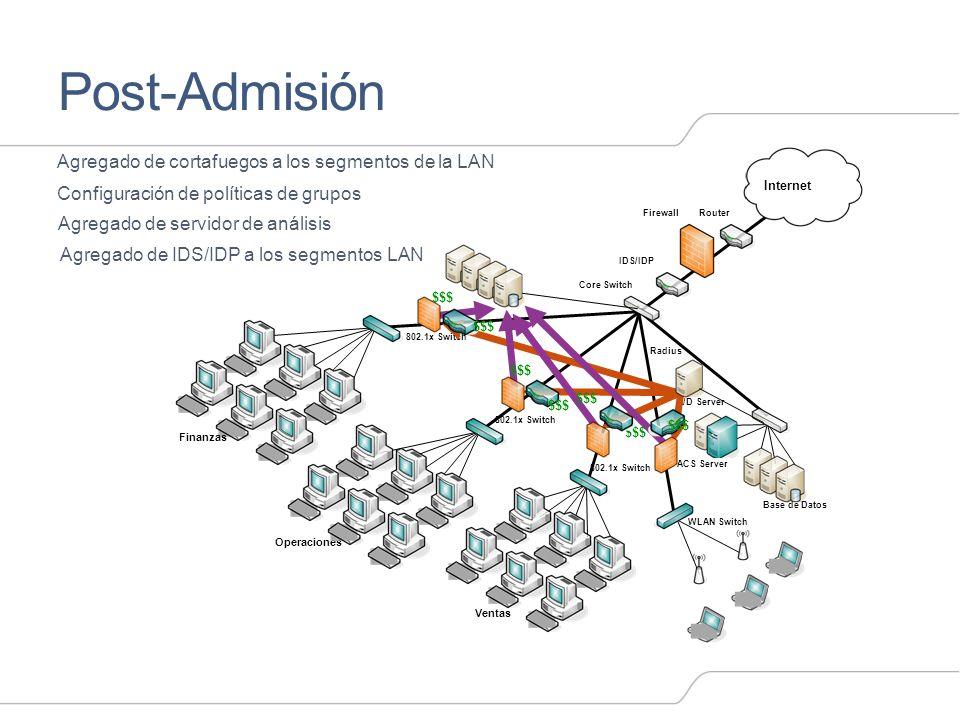 Post-Admisión Agregado de cortafuegos a los segmentos de la LAN