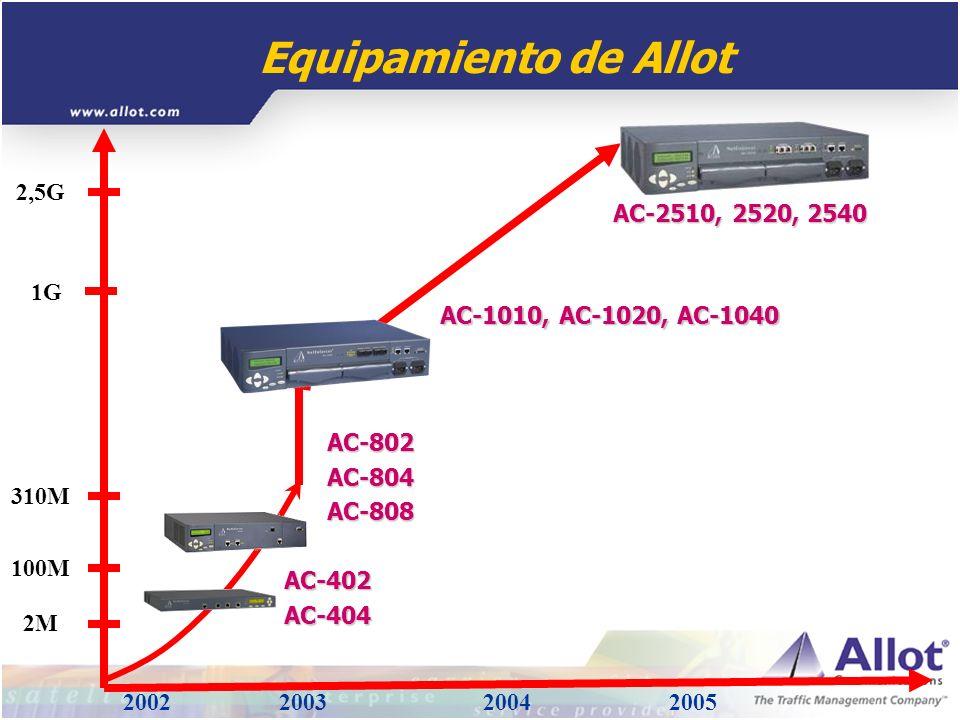 Equipamiento de Allot 2,5G AC-2510, 2520, 2540 1G