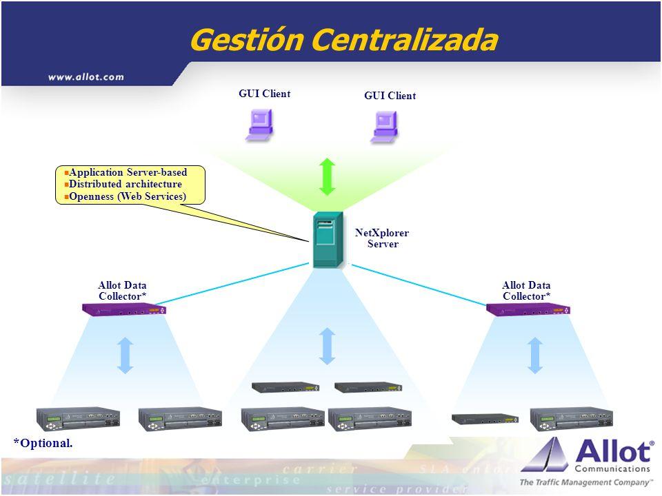 Gestión Centralizada *Optional. GUI Client GUI Client