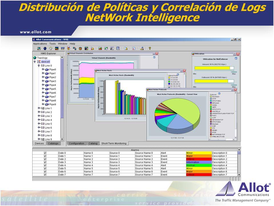Distribución de Políticas y Correlación de Logs NetWork Intelligence