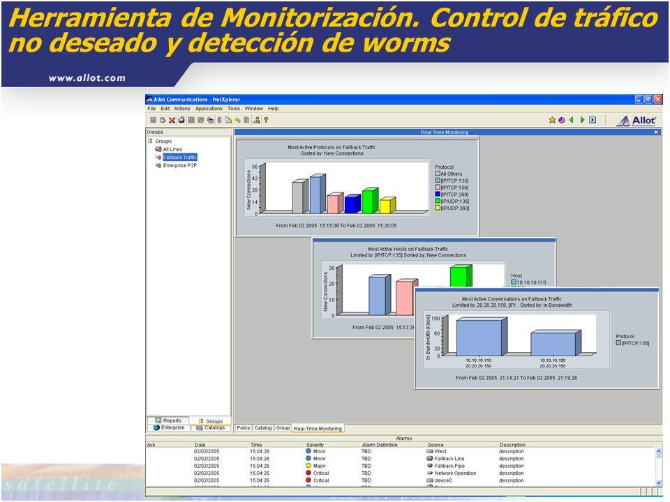 Herramienta de Monitorización
