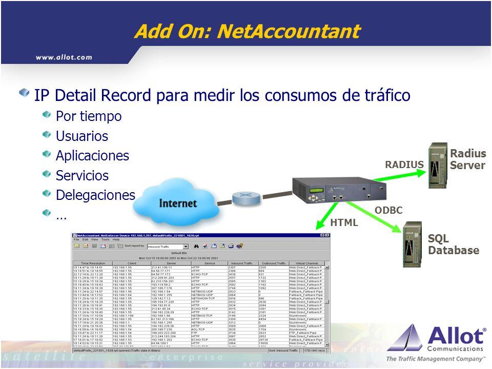 Add On: NetAccountant IP Detail Record para medir los consumos de tráfico. Por tiempo. Usuarios. Aplicaciones.