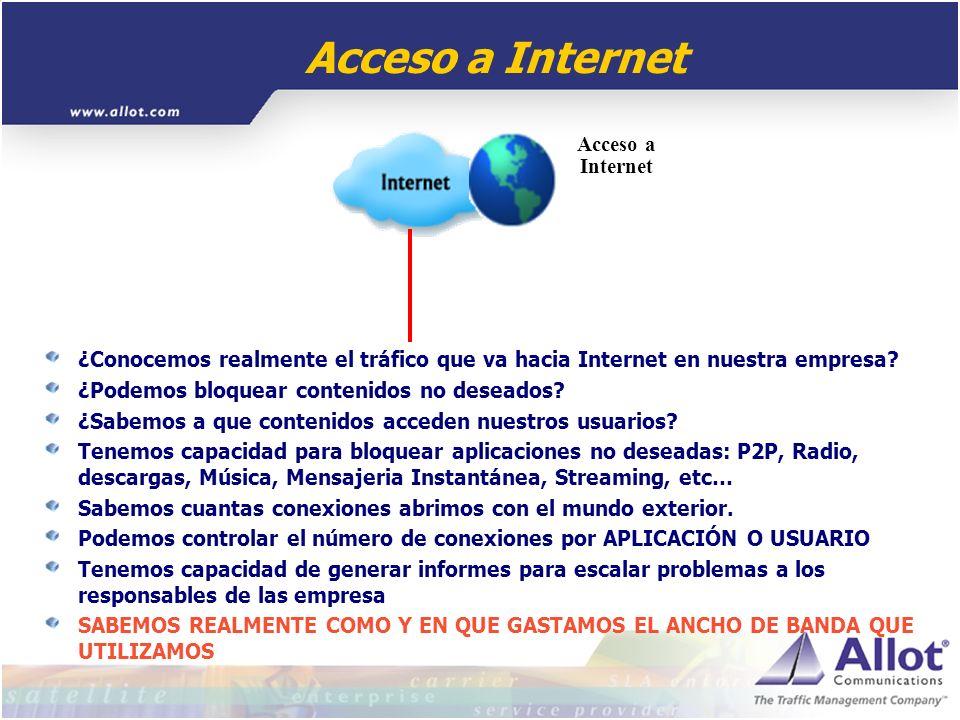 Acceso a Internet Acceso a Internet