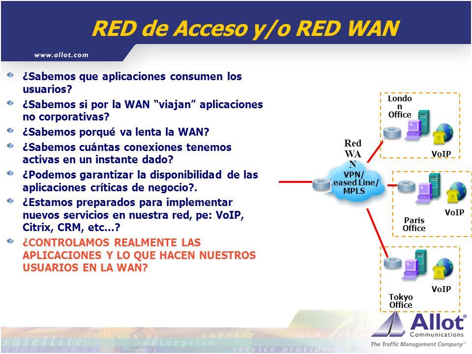 RED de Acceso y/o RED WAN