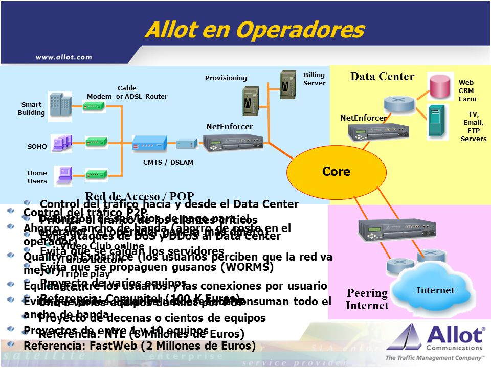 Allot en Operadores Data Center Core Red de Acceso / POP