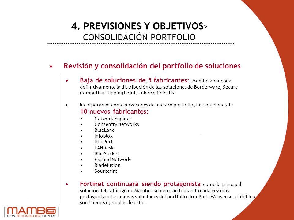 4. PREVISIONES Y OBJETIVOS> CONSOLIDACIÓN PORTFOLIO