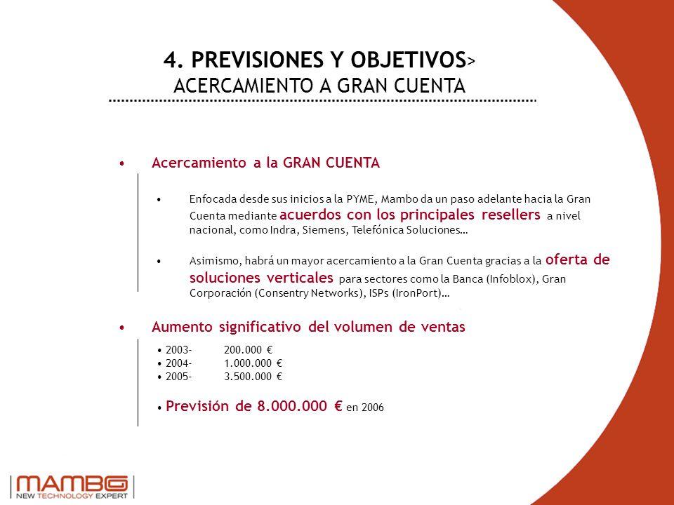 4. PREVISIONES Y OBJETIVOS> ACERCAMIENTO A GRAN CUENTA