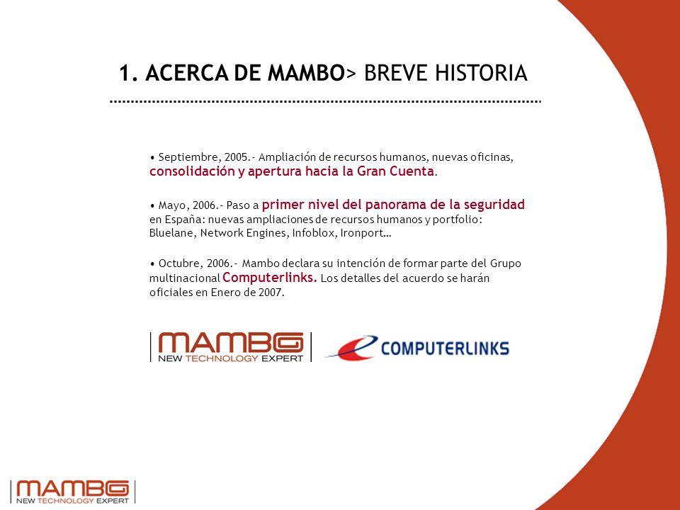 1. ACERCA DE MAMBO> BREVE HISTORIA