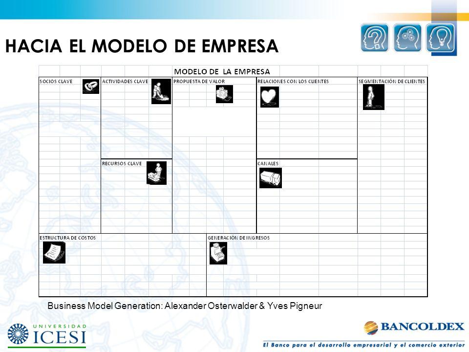 HACIA EL MODELO DE EMPRESA