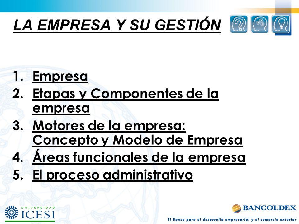 LA EMPRESA Y SU GESTIÓN Empresa Etapas y Componentes de la empresa