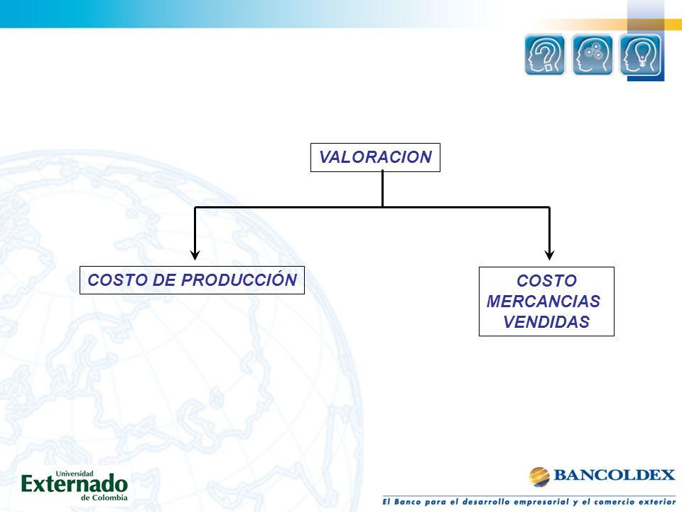 VALORACION COSTO DE PRODUCCIÓN COSTO MERCANCIAS VENDIDAS