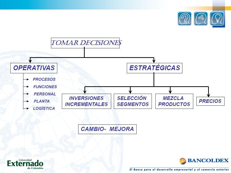 TOMAR DECISIONES OPERATIVAS ESTRATÉGICAS CAMBIO- MEJORA INVERSIONES