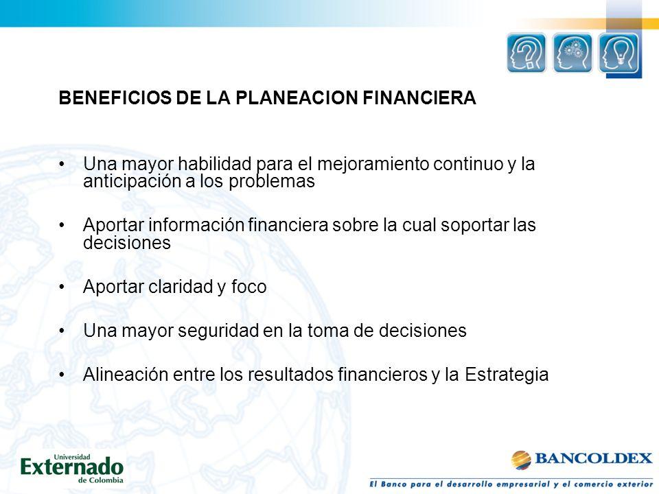 BENEFICIOS DE LA PLANEACION FINANCIERA