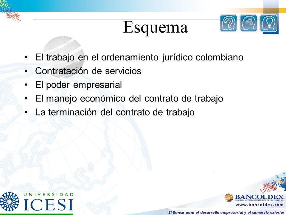 Esquema El trabajo en el ordenamiento jurídico colombiano