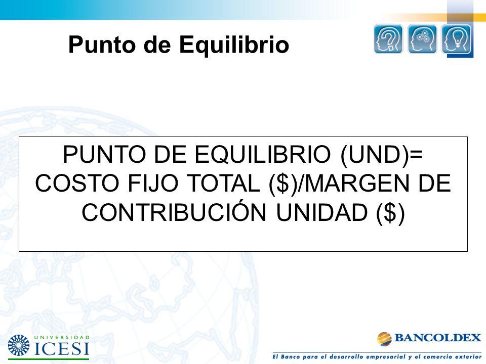 PUNTO DE EQUILIBRIO (UND)=