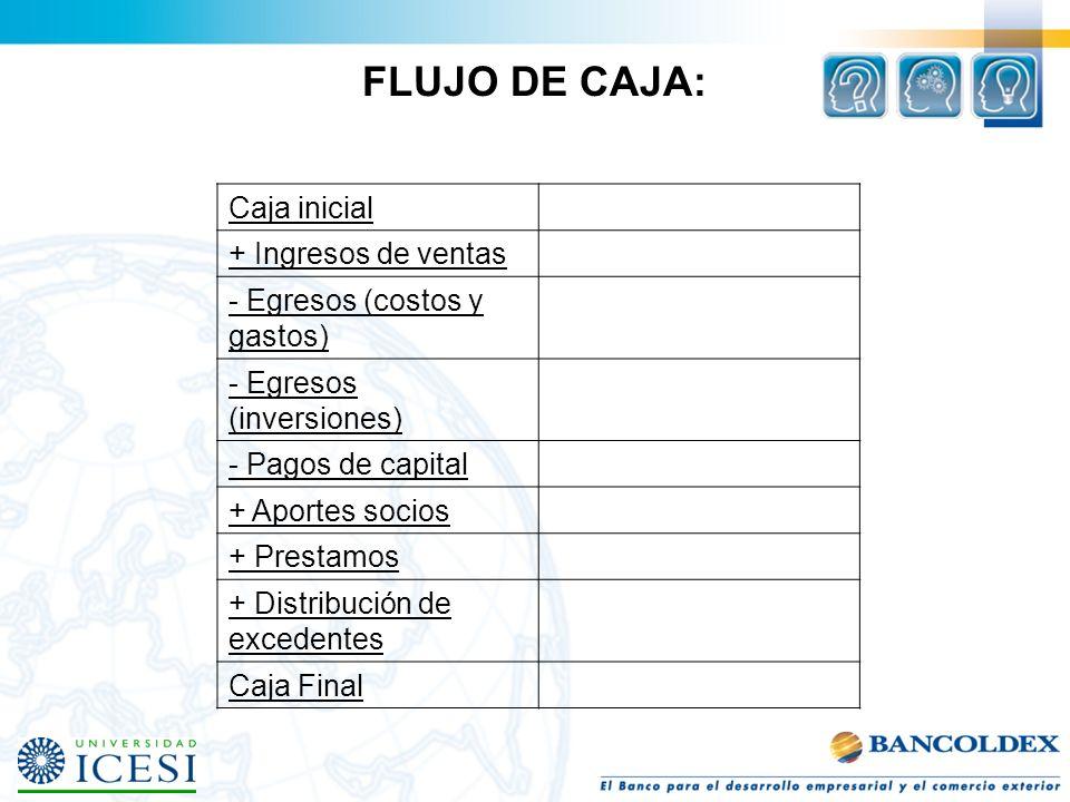 FLUJO DE CAJA: Caja inicial + Ingresos de ventas