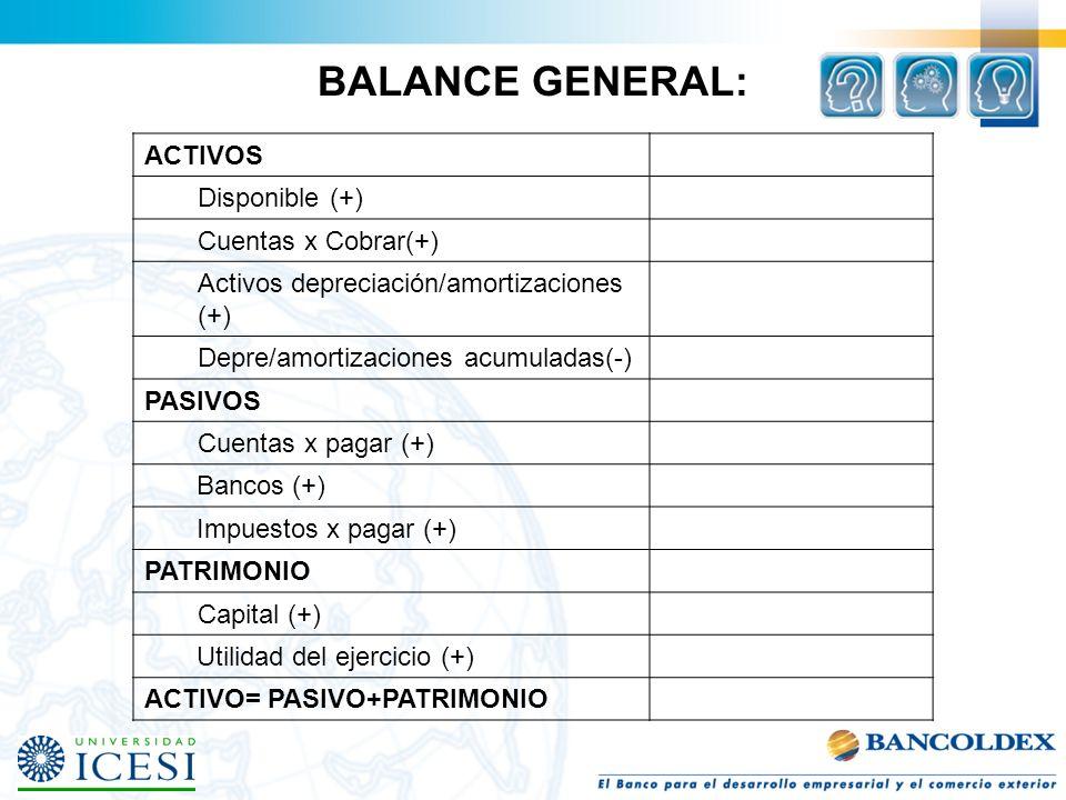 BALANCE GENERAL: ACTIVOS Disponible (+) Cuentas x Cobrar(+)
