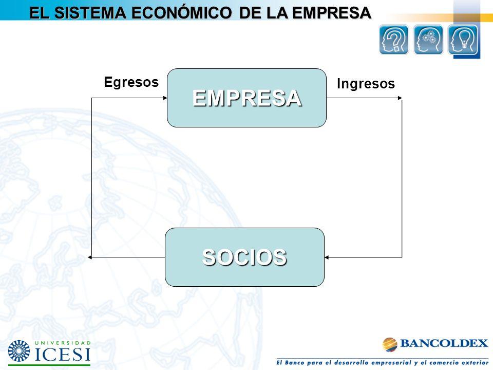EL SISTEMA ECONÓMICO DE LA EMPRESA
