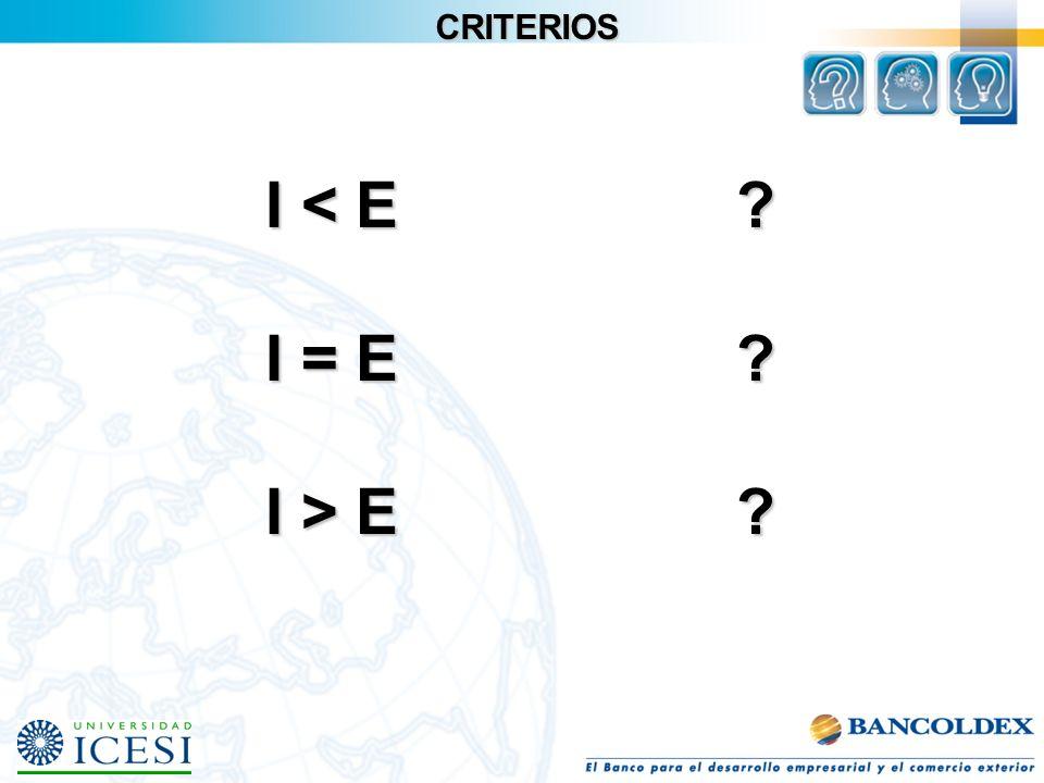 CRITERIOS I < E I = E I > E