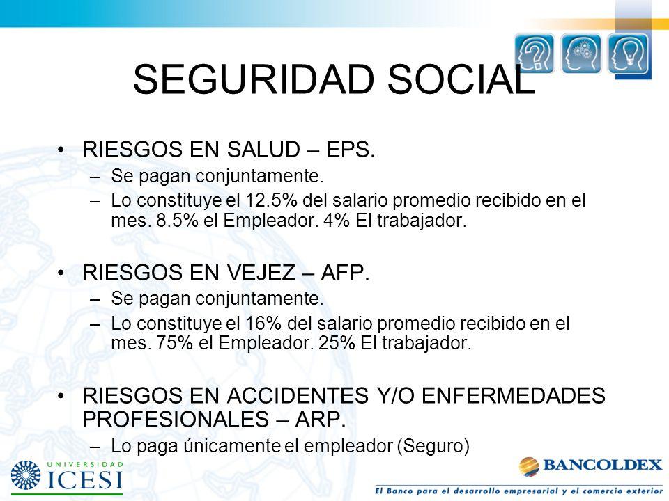 SEGURIDAD SOCIAL RIESGOS EN SALUD – EPS. RIESGOS EN VEJEZ – AFP.