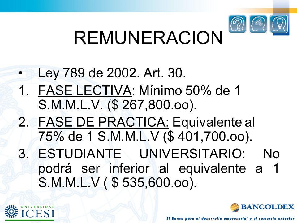 REMUNERACION Ley 789 de 2002. Art. 30.