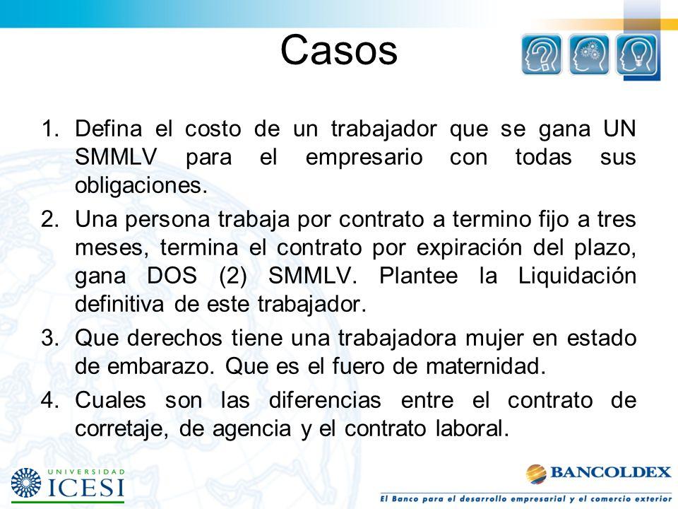 Casos Defina el costo de un trabajador que se gana UN SMMLV para el empresario con todas sus obligaciones.