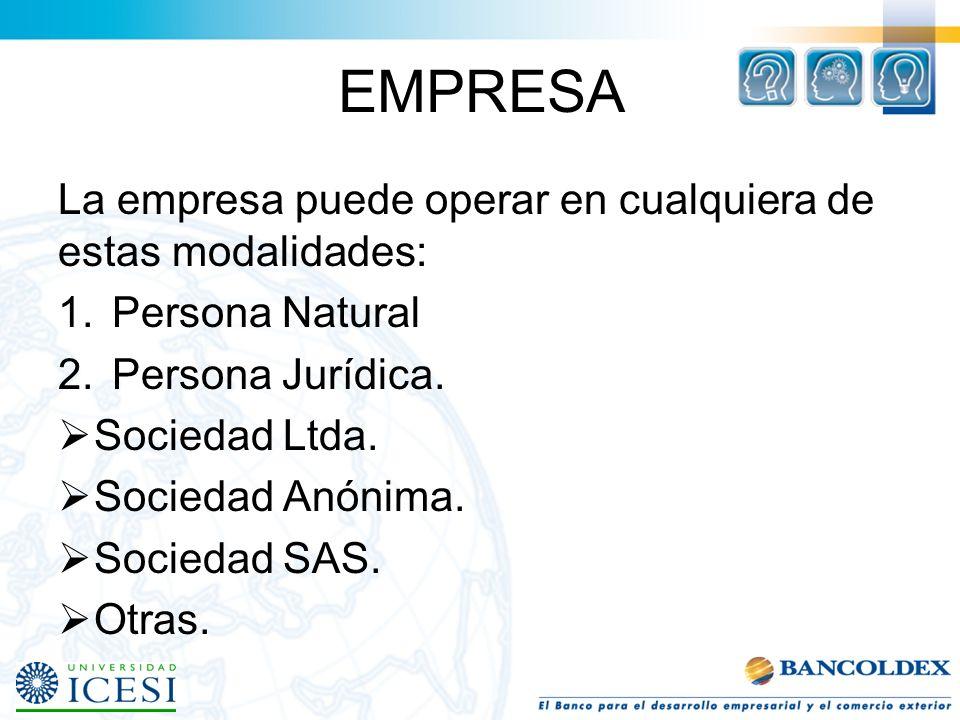 EMPRESA La empresa puede operar en cualquiera de estas modalidades: