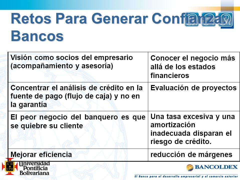 Retos Para Generar Confianza: Bancos