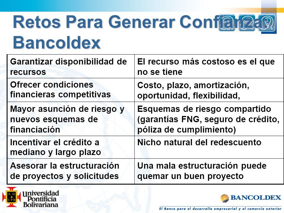 Retos Para Generar Confianza: Bancoldex